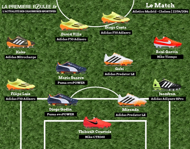 chaussures-atletico-madrid