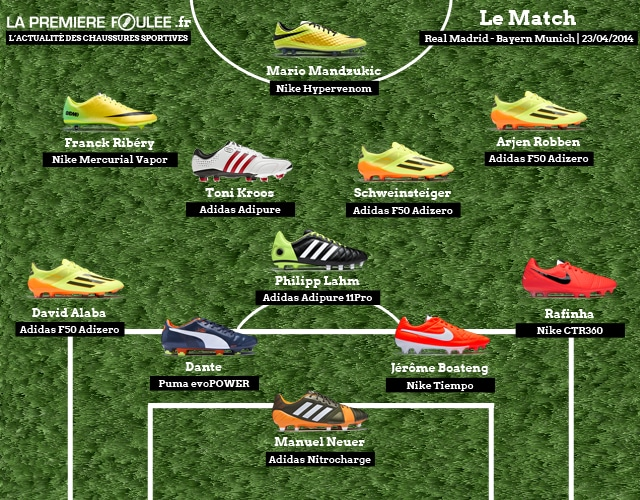 composition-chaussures-football-bayern-munich