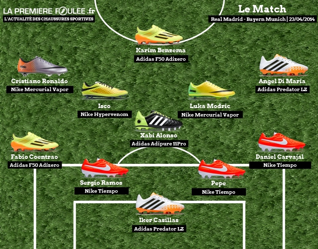 composition-chaussures-football-real-madrid
