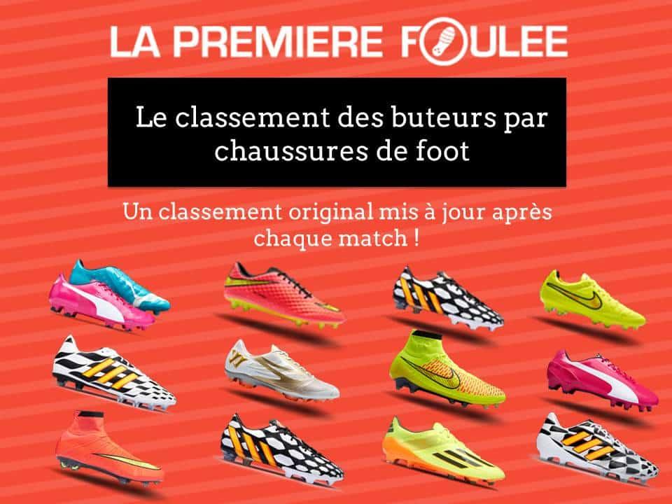 http://www.footpack.fr/wp-content/uploads/2014/06/classement-des-buteurs.jpg