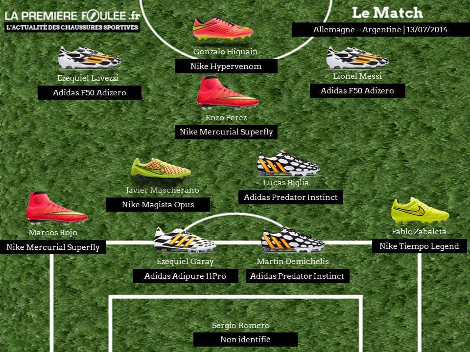 compositions-argentine