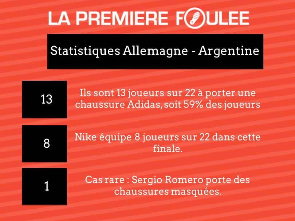 statistiques-allemagne-argentine