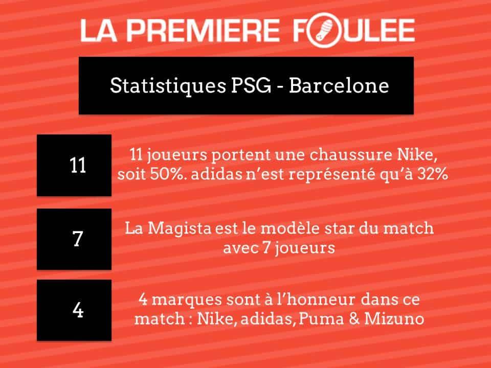 statistiques-psg-fc-barcelone