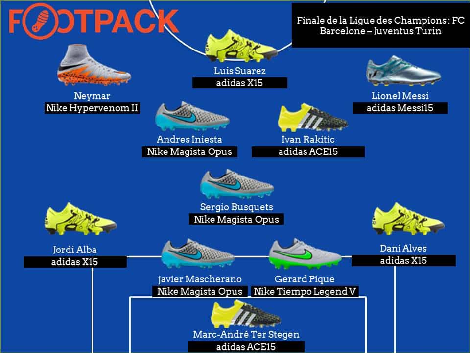 compo-chaussure-football-fc-barcelone-ligue-des-champions