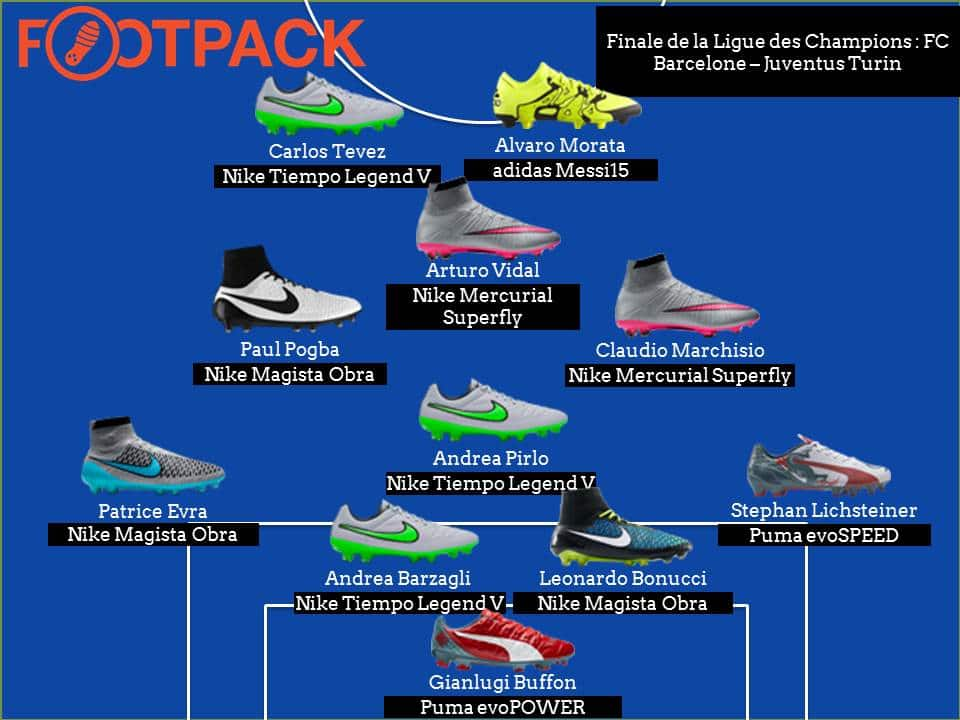 compo-chaussures-football-juventus-turin-ligue-des-champions