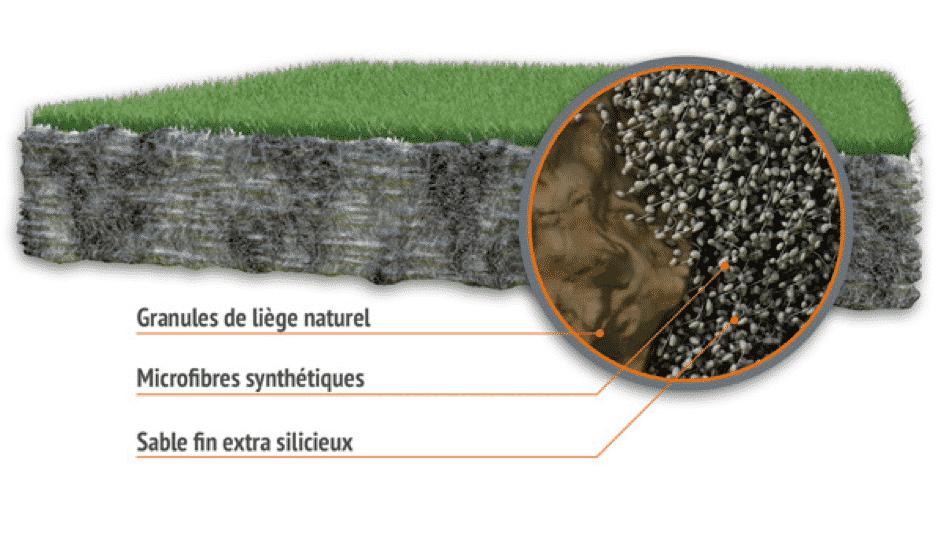 pelouse-technologie-air-fibr