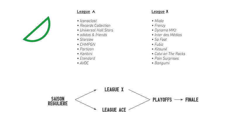 Underground-FC-leagues-ace-x-2016