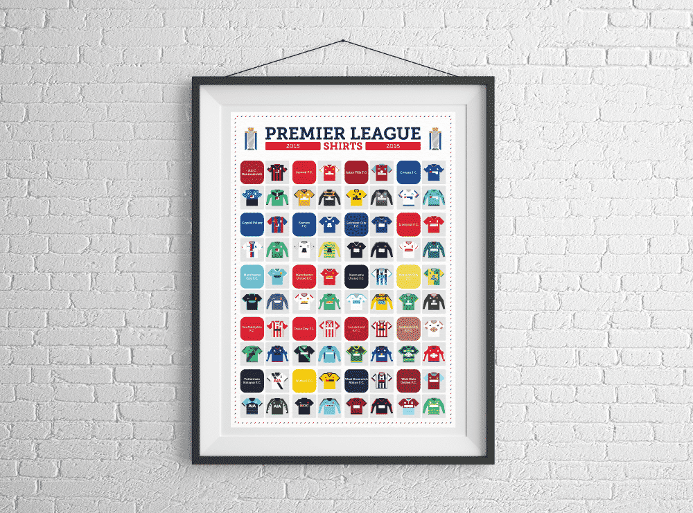 http://www.footpack.fr/wp-content/uploads/2016/03/poster-football-maillots-premier-league.png