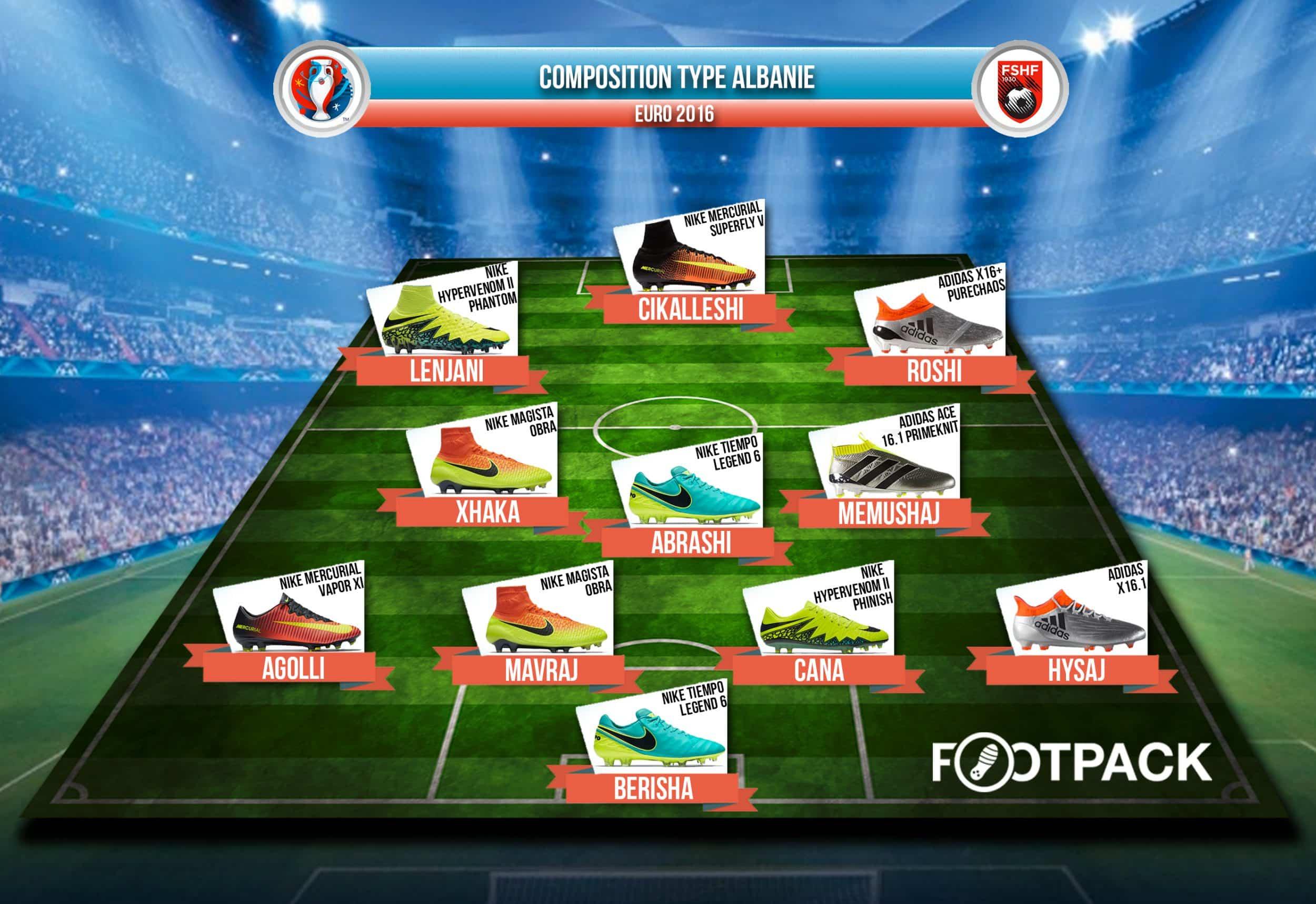 equipe-type-Albanie-Euro-2016