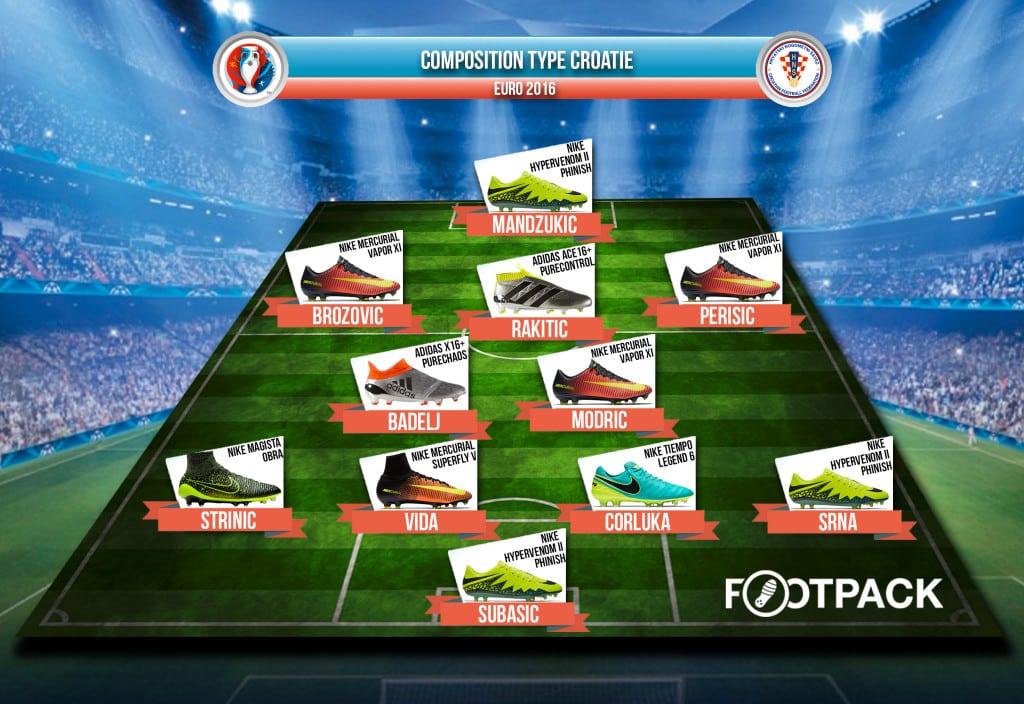 equipe-type-Croatie-Euro-2016