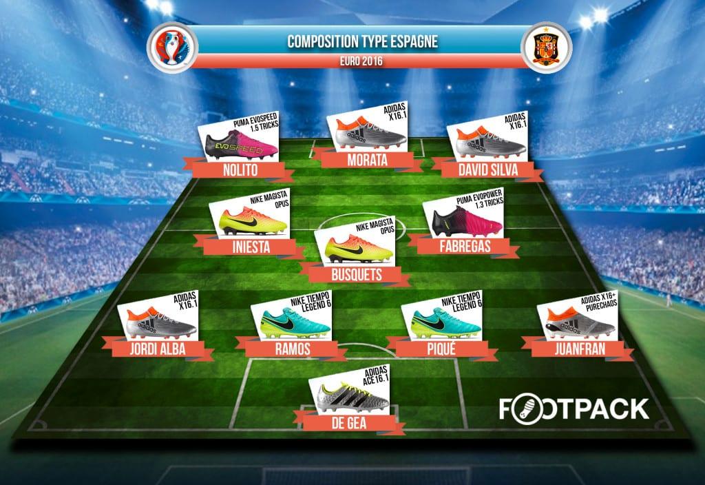 equipe-type-Espagne-Euro-2016