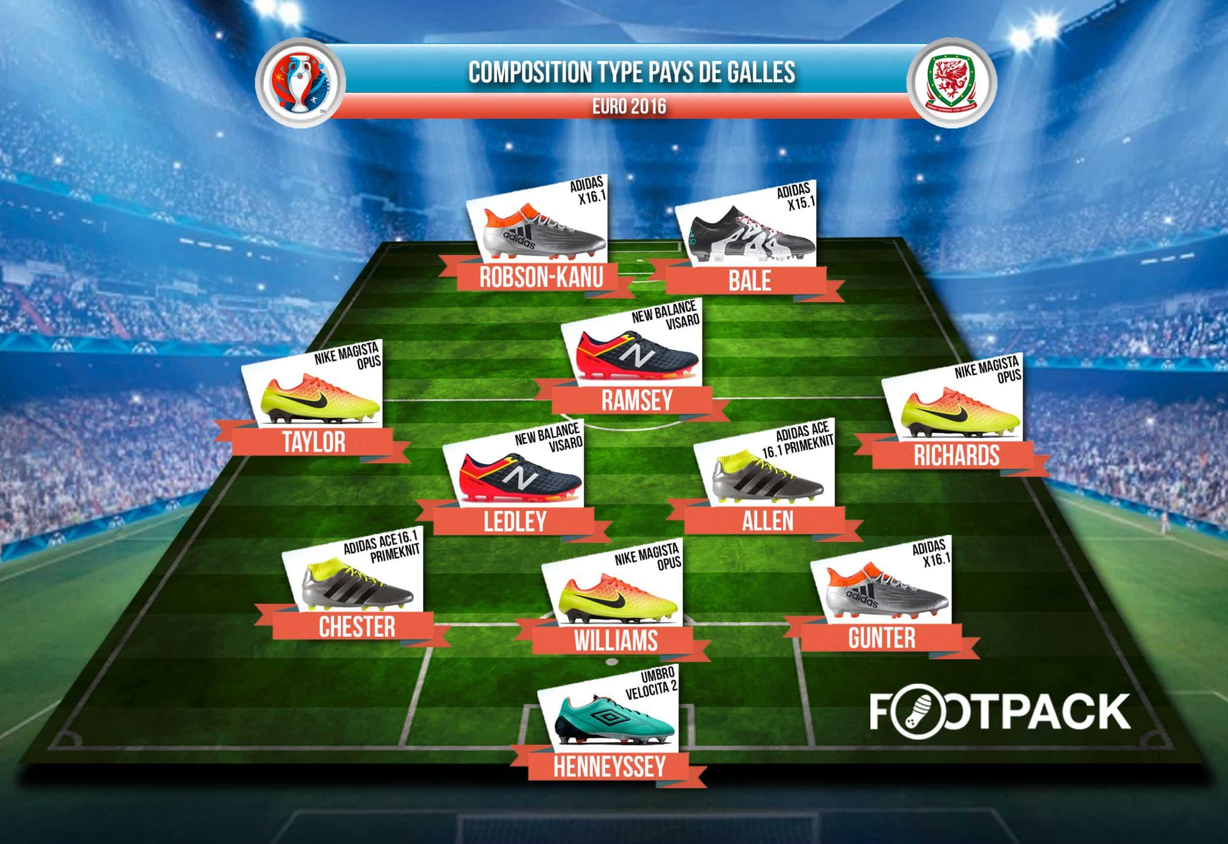 equipe-type-Pays-de-Galles-Euro-2016