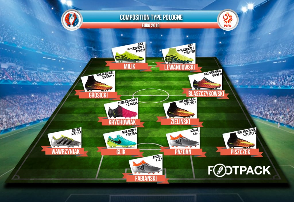 equipe-type-Pologne-Euro-2016