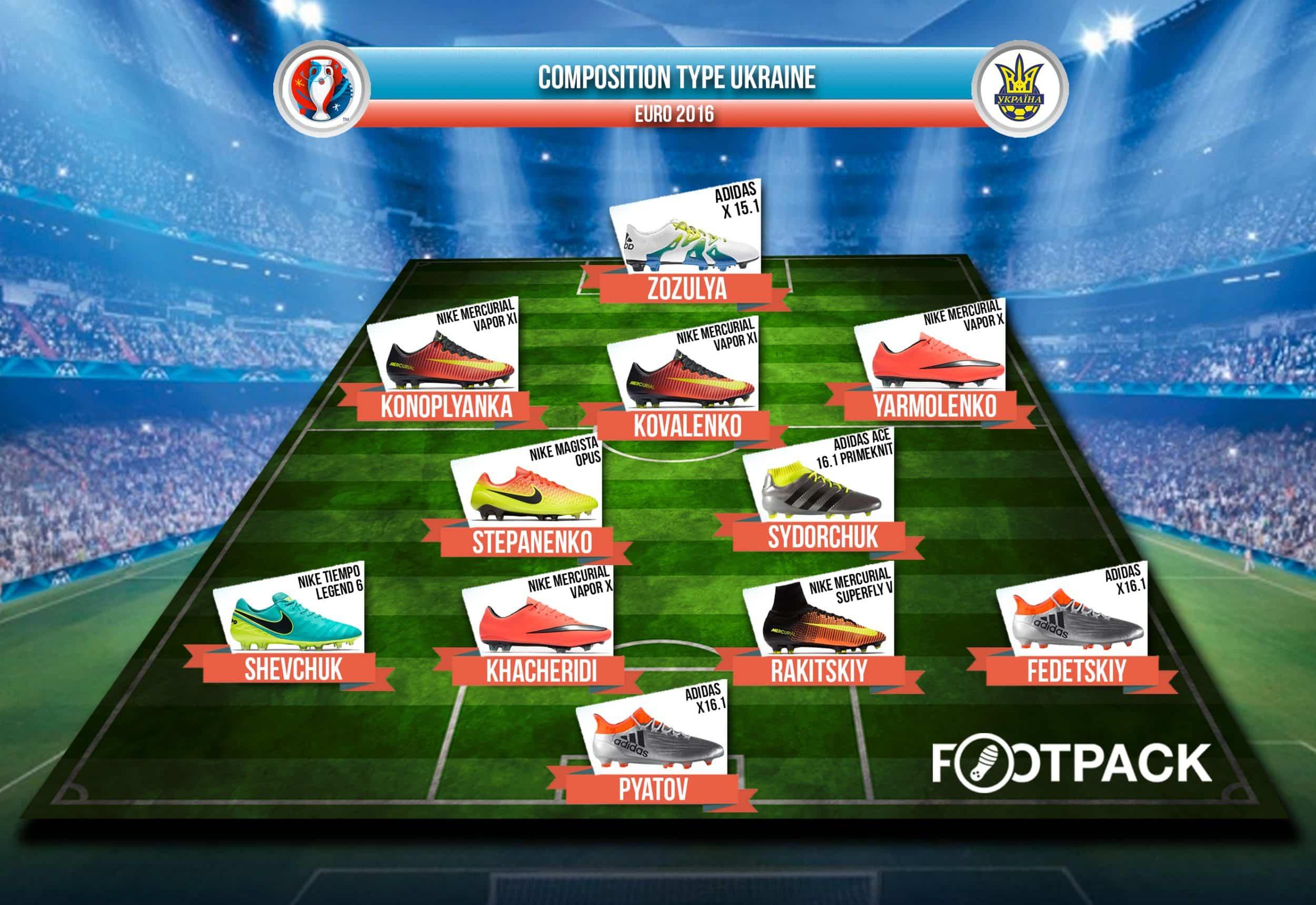 equipe-type-Ukraine-Euro-2016
