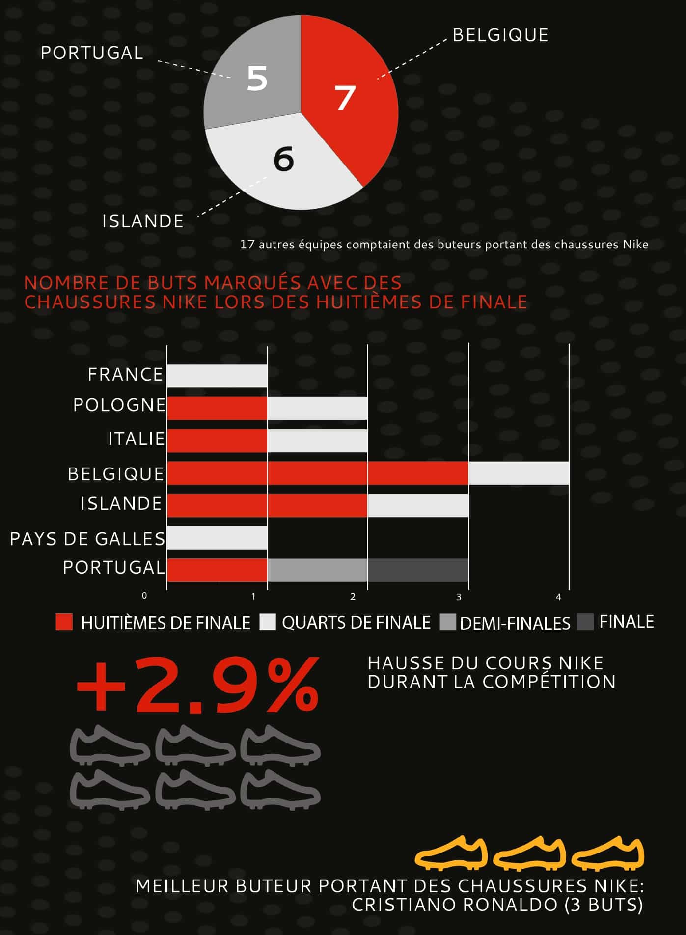Infographie-IG_2