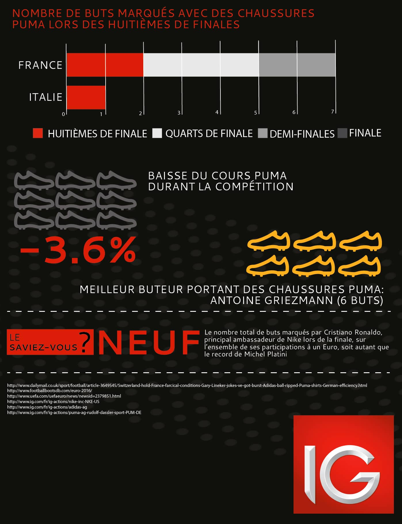 Infographie-IG_7