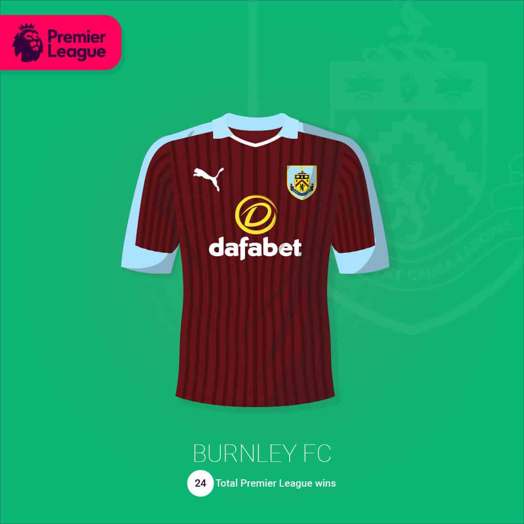 maillot-football-illustration-martyn-aston-Burnley