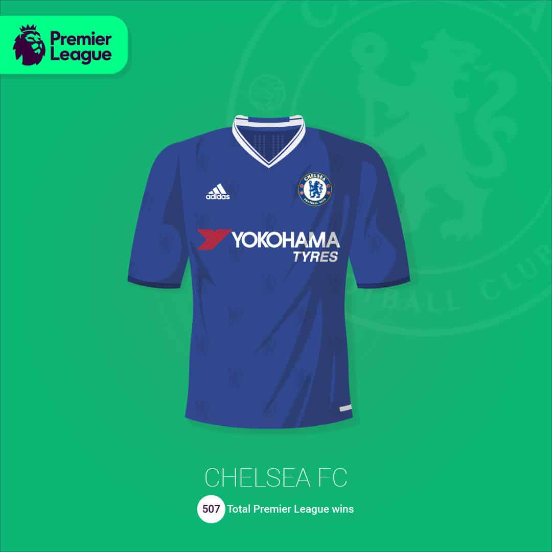 maillot-football-illustration-martyn-aston-Chelsea