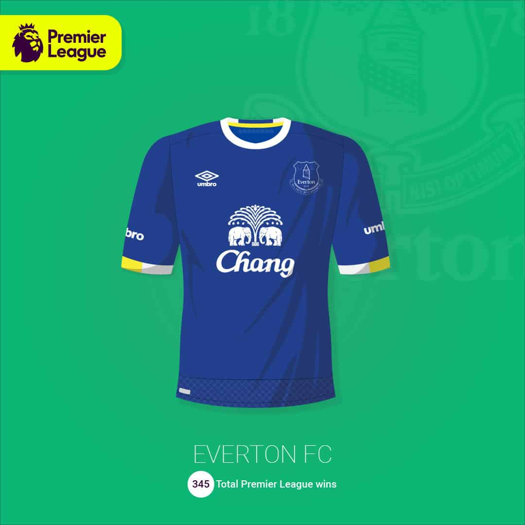 maillot-football-illustration-martyn-aston-Everton