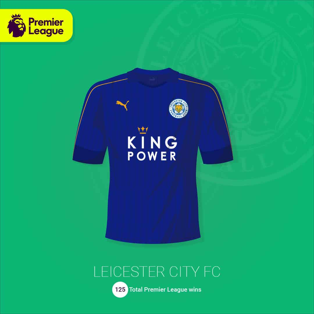 maillot-football-illustration-martyn-aston-Leicester