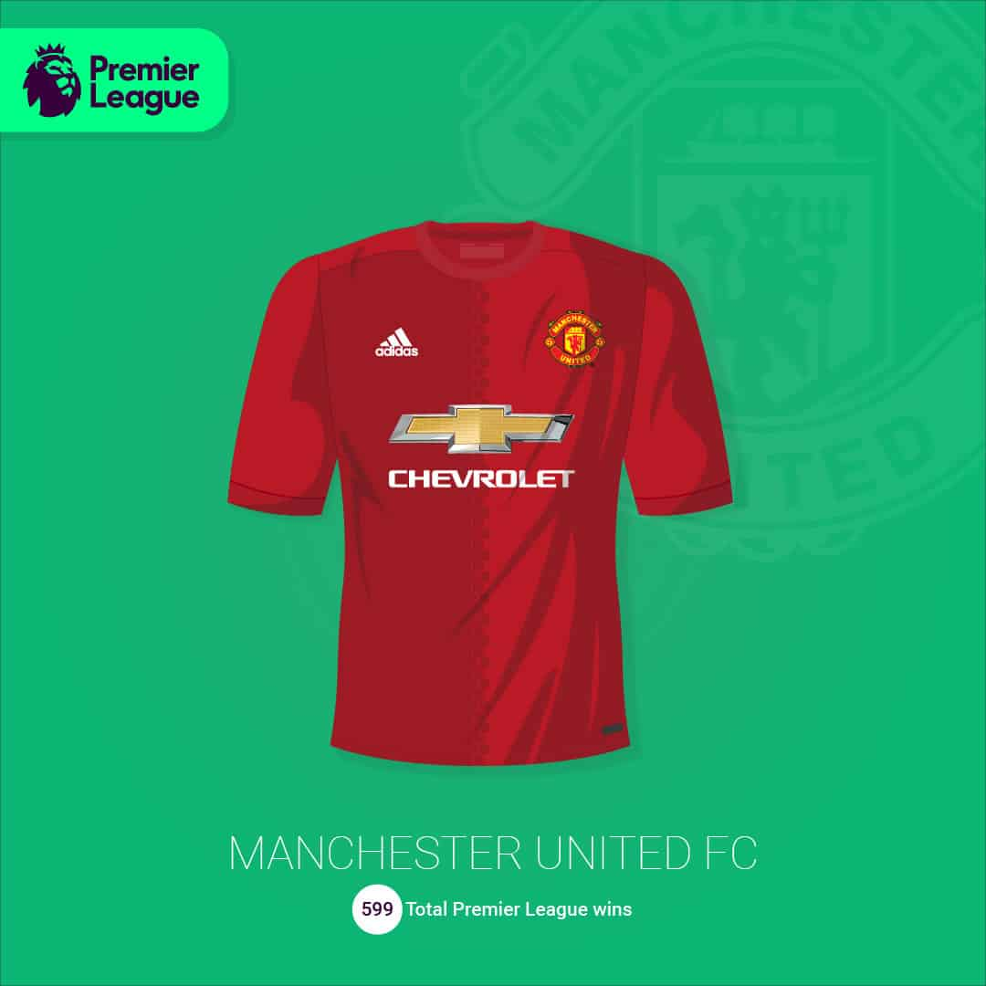 maillot-football-illustration-martyn-aston-Manchester-United