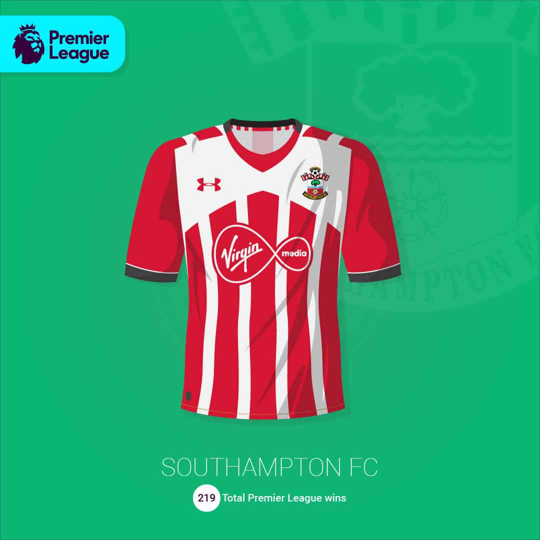maillot-football-illustration-martyn-aston-Southampton