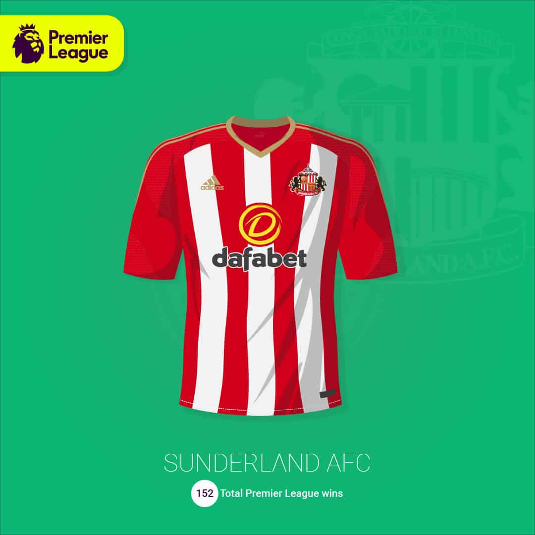 maillot-football-illustration-martyn-aston-Sunderland