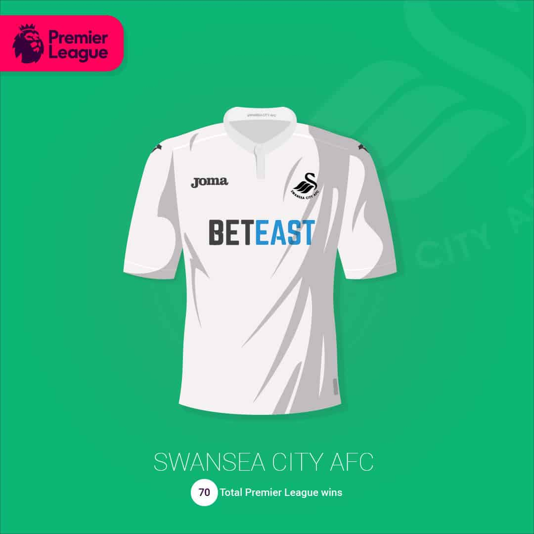maillot-football-illustration-martyn-aston-Swansea