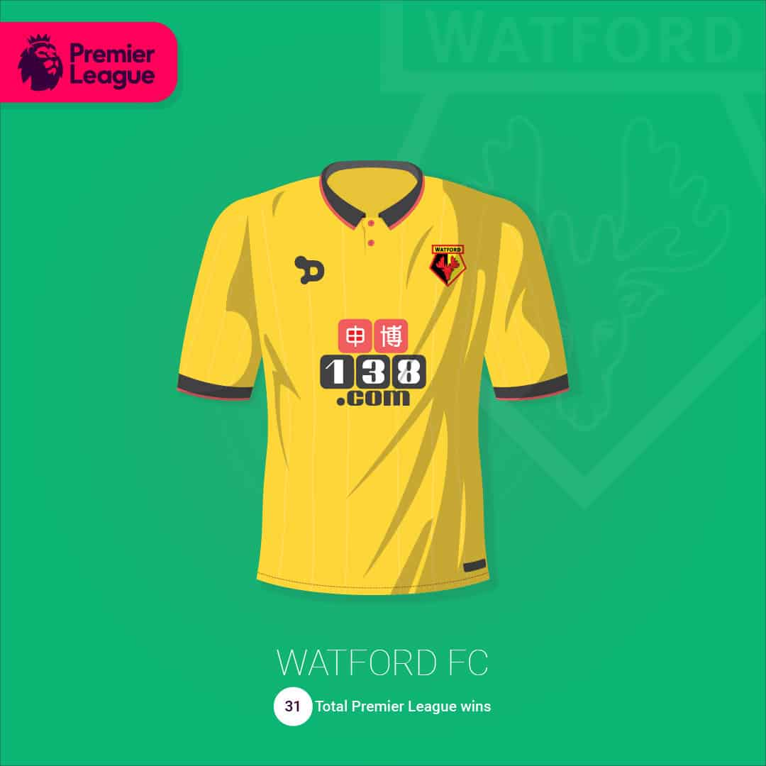 maillot-football-illustration-martyn-aston-Watford