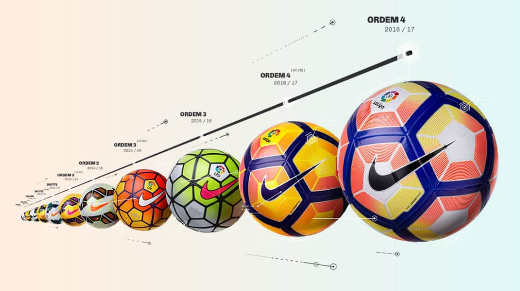 http://www.footpack.fr/wp-content/uploads/2017/04/here-are-all-20-la-liga-balls-by-nike-since-1996-2-1050x589.jpg