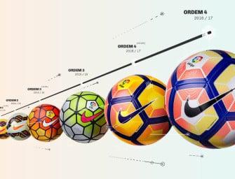 Rétrospective sur les 20 derniers ballons de la Liga signés Nike
