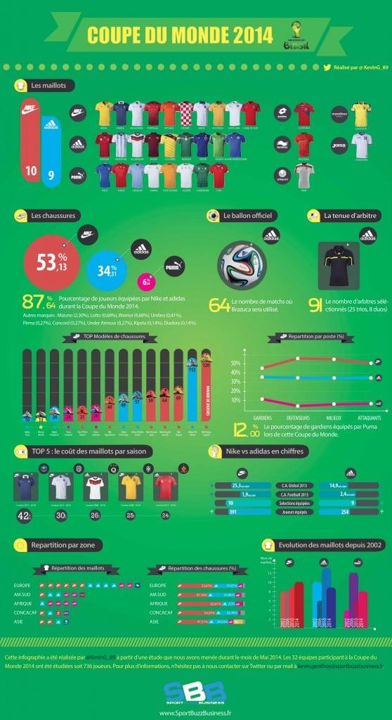 infographie-chaussure-de-foot