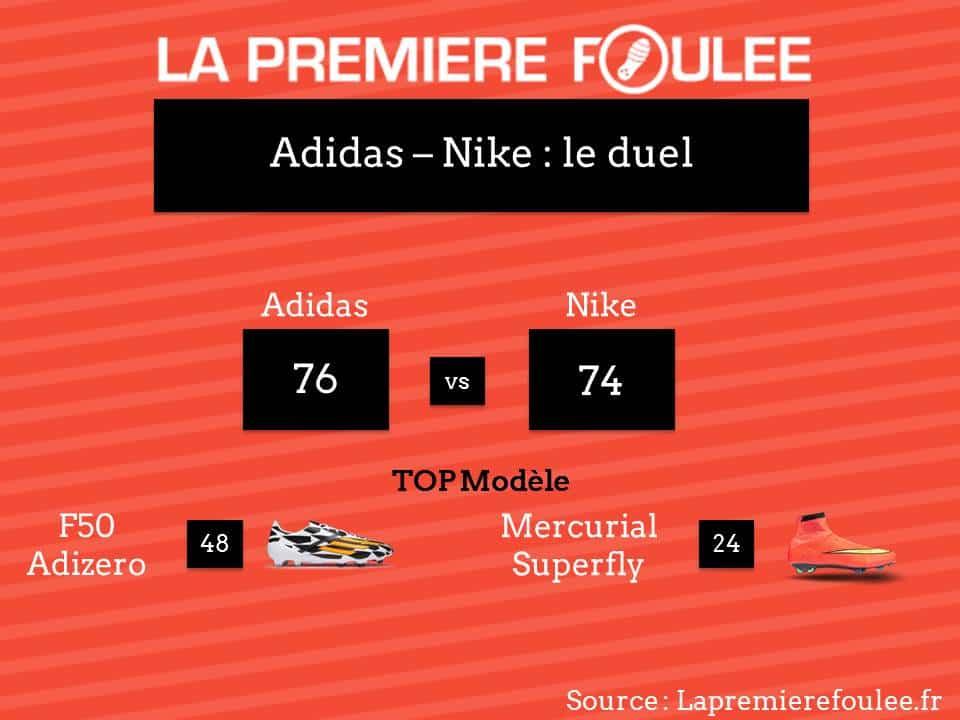 adidas-nike-le-duel