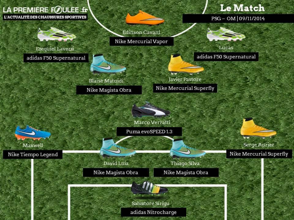 chaussure-football-PSG