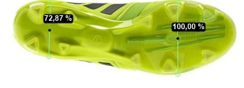 forme-pied-adidas-nitrocharge