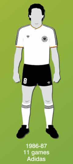 Découvrez l'histoire des maillots domicile de la sélection allemande à travers les époques.