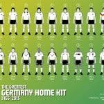 L'histoire des maillots de la sélection allemande