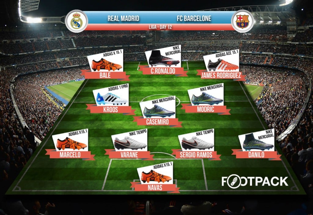Les chaussures du Clasico Real Madrid FC Barcelone
