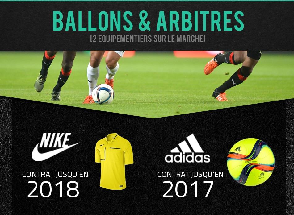 Infographie Ballons et Arbitres