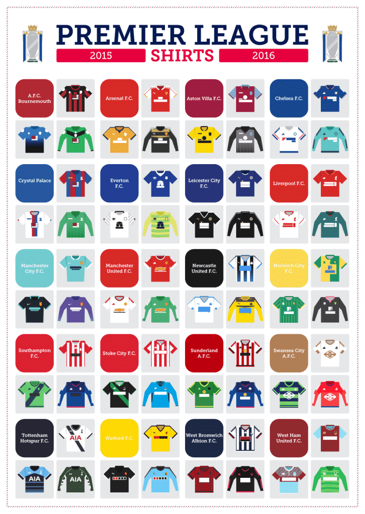 poster-football-maillots-premier-league-3