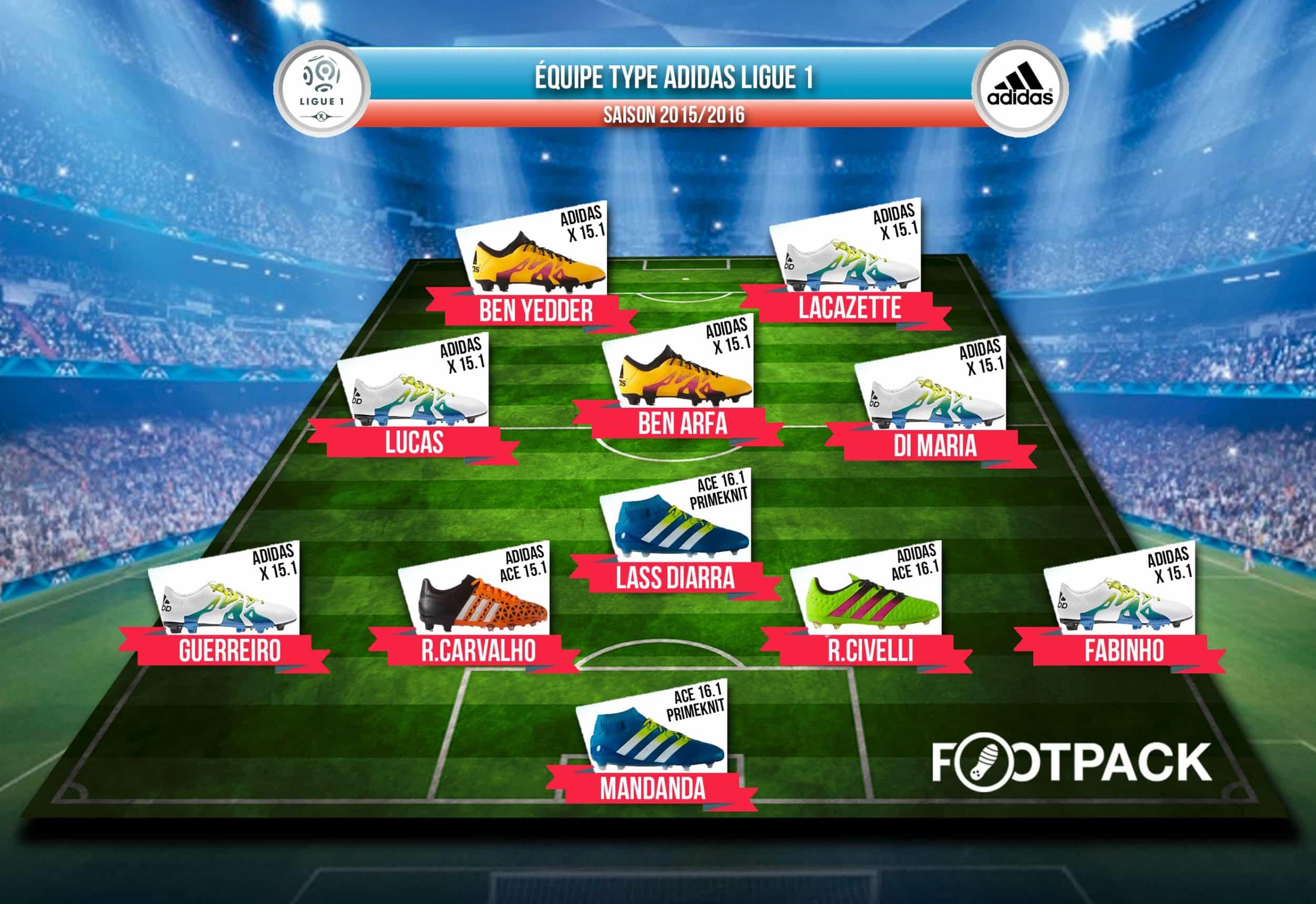 equipe-type-adidas-Ligue1-2015-2016