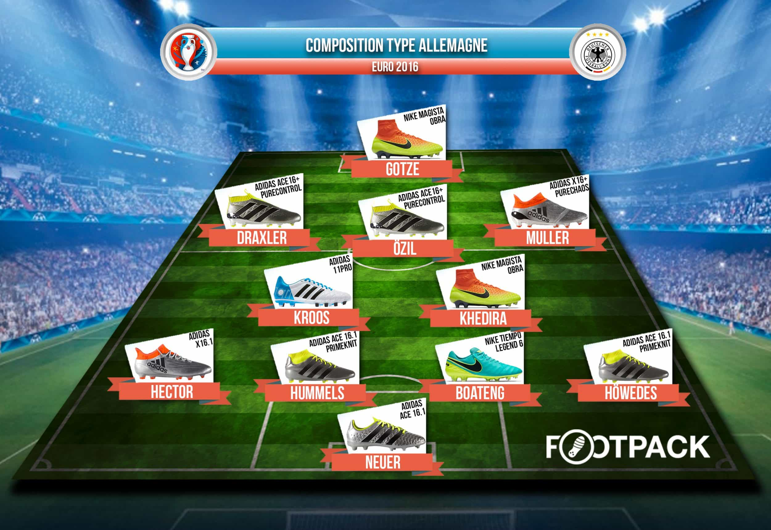 equipe-type-Allemagne-Euro-2016