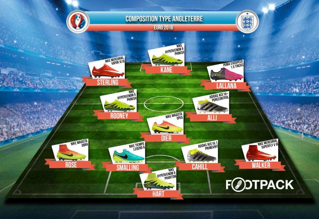equipe-type-Angleterre-Euro-2016