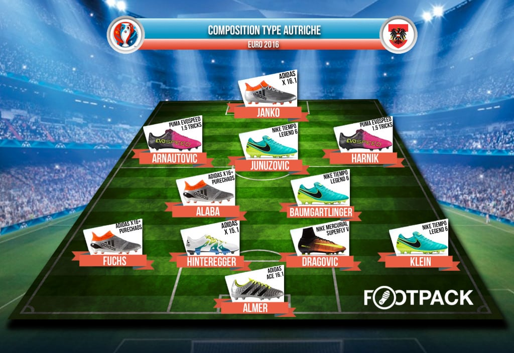 equipe-type-Autriche-Euro-2016