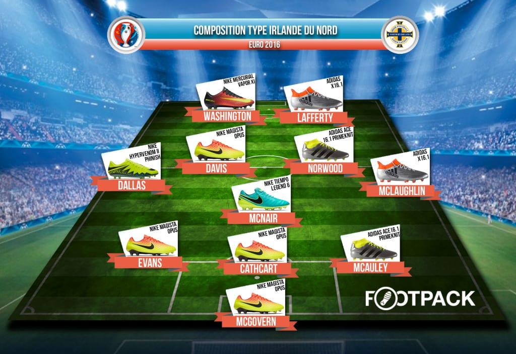 equipe-type-Irlande-Nord-Euro-2016