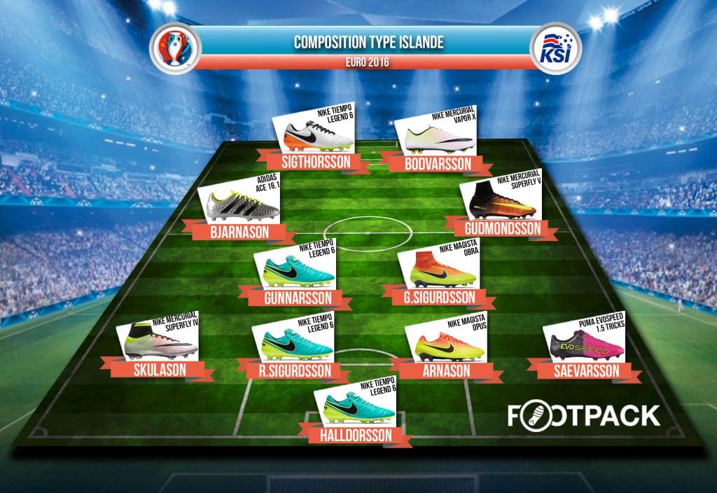 equipe-type-Islande-Euro-2016