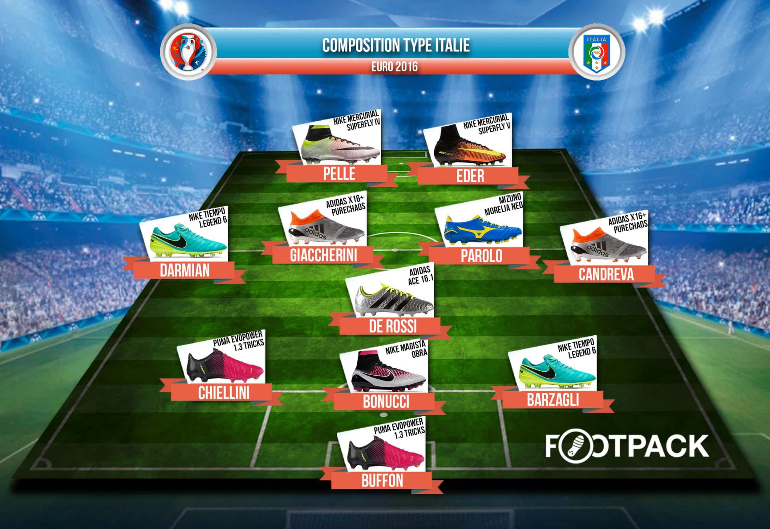 equipe-type-Italie-Euro-2016