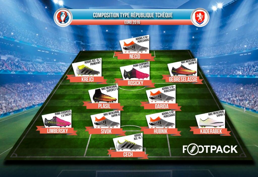 equipe-type-Republique-Tcheque-Euro-2016