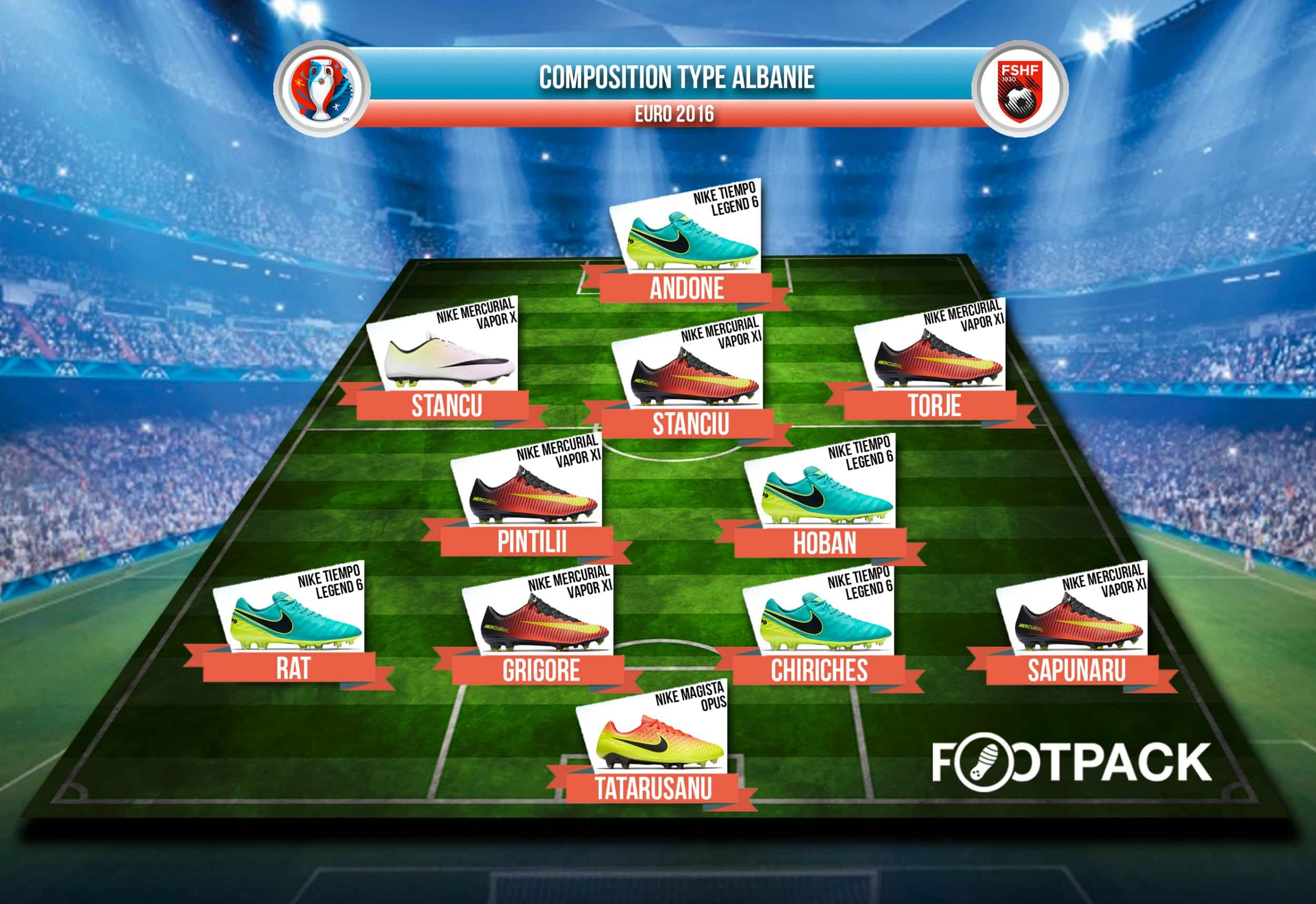 equipe-type-Roumanie-Euro-2016