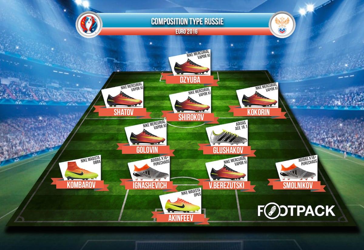 equipe-type-Russie-Euro-2016